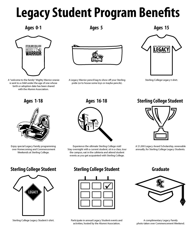 Sterling College Legacy Student gifts
